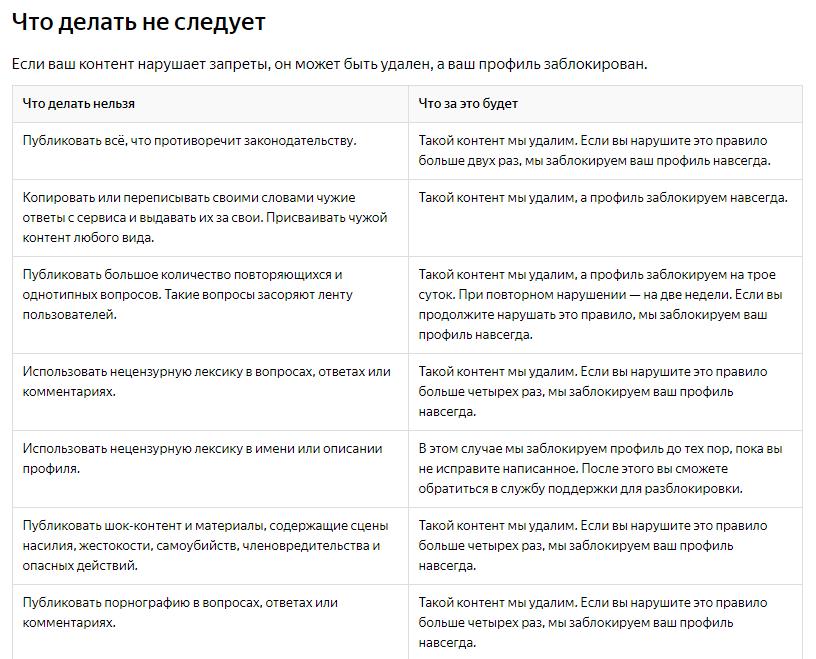 Как удалить с «Яндекс Кью». Подборка инструментов с их плюсами и минусами